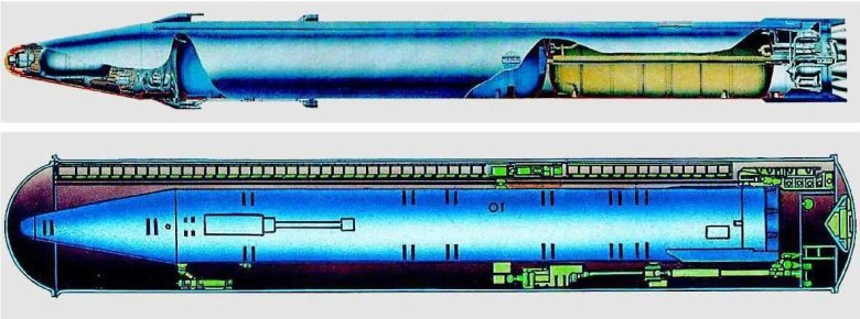 Размещение баллистической ракеты