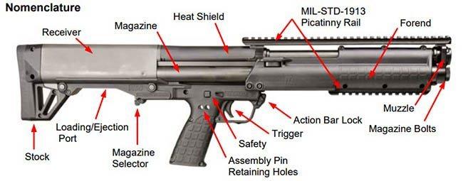 Описание ружья