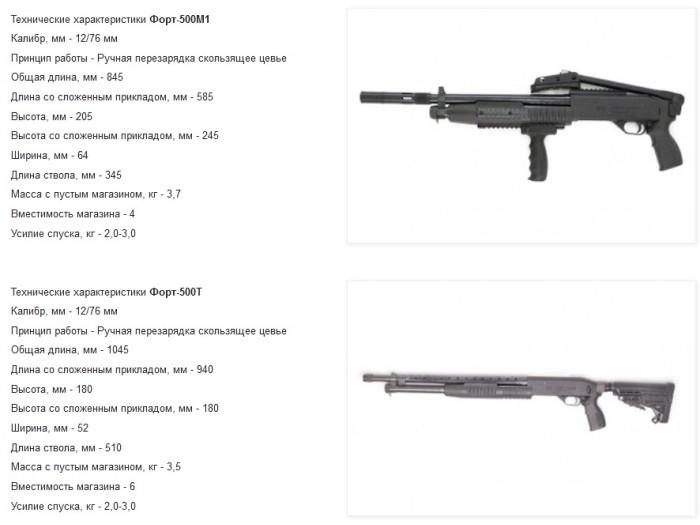 Особенности ружья